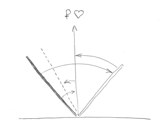 Проверка ниши через Авито - как тестировать нишу на Авито