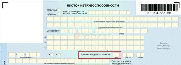 Нарушение режима больничного листа: коды, отметки и как оплатить