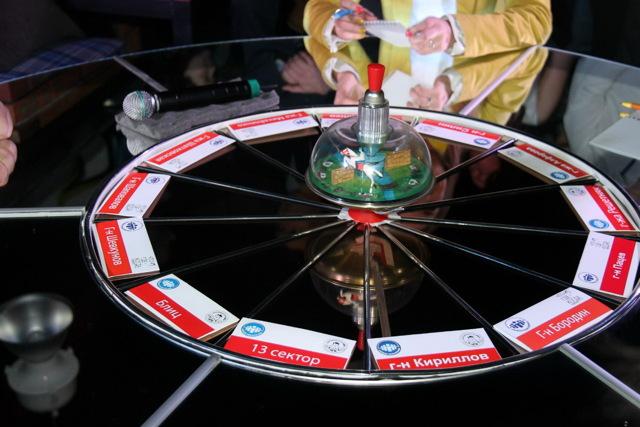 Тимбилдинг в помещении - сценарии игр, задания и конкурсы