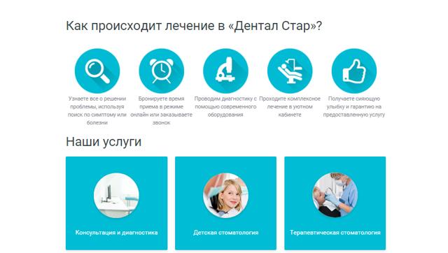 landing page или многостраничный сайт - что эффективнее