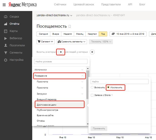 Ремаркетинг: что это такое и как настроить в Google и Яндекс21