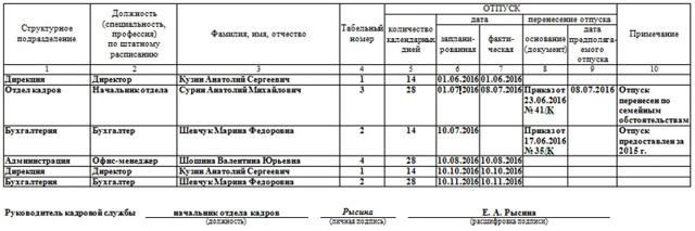 Скачать форму Т-7 - график отпусков на год