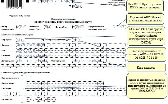Как заполнить декларацию 3-НДФЛ - инструкция, образец заполнения, сроки